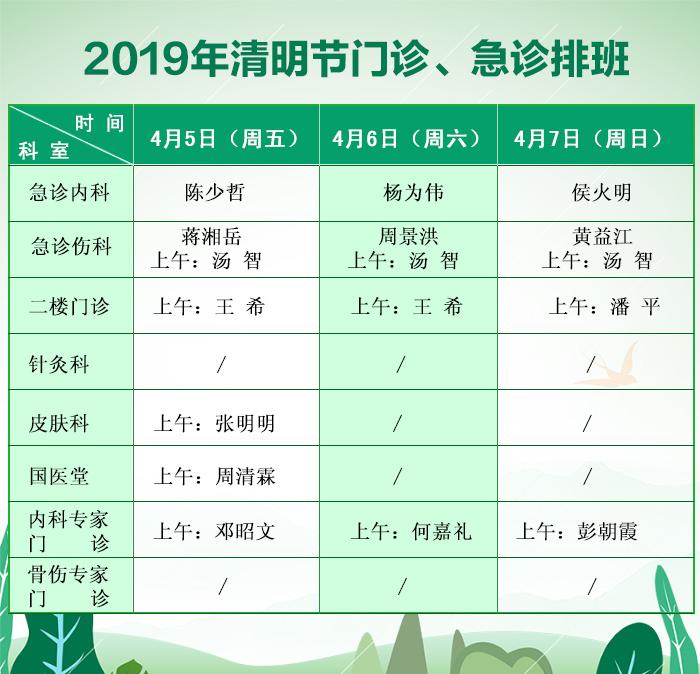 2019年清明节门诊、急诊排班